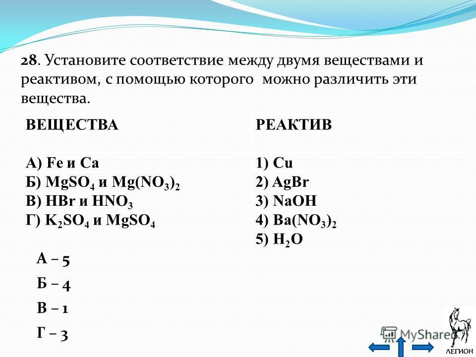 28. Установите соответствие между двумя веществами и реактивом, с помощью которого можно различить эти вещества. ВЕЩЕСТВА РЕАКТИВ А) Fe и Са 1) Сu Б) MgSO 4 и Mg(NO 3 ) 2 2) AgBr В) НВr и HNO 3 3) NaOH Г) K 2 SO 4 и MgSO 4 4) Ba(NO 3 ) 2 5) Н 2 O А –