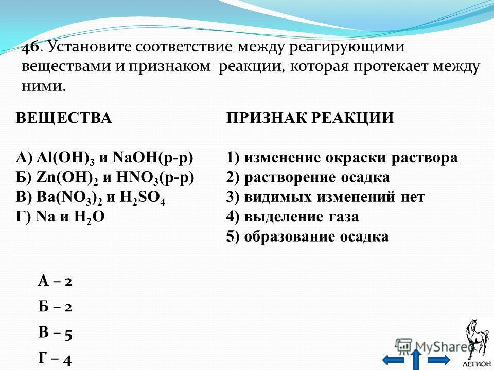 46. Установите соответствие между реагирующими веществами и признаком реакции, которая протекает между ними. ВЕЩЕСТВА ПРИЗНАК РЕАКЦИИ А) Al(OH) 3 и NaОН(р-р)1) изменение окраски раствора Б) Zn(ОН) 2 и HNO 3 (p-p)2) растворение осадка В) Ва(NO 3 ) 2 и