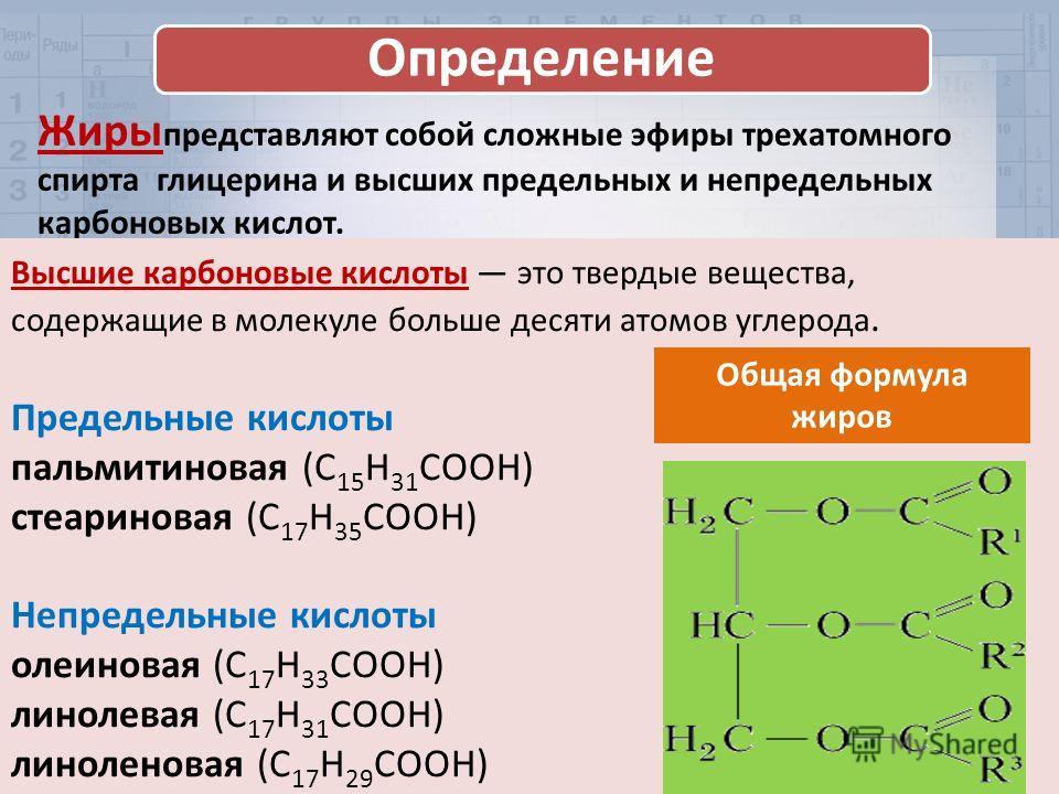 Жиры представляют собой сложные эфиры трехатомного спирта глицерина и высших предельных и непредельных карбоновых кислот. Определение Высшие карбоновые кислоты это твердые вещества, содержащие в молекуле больше десяти атомов углерода. Предельные кисл