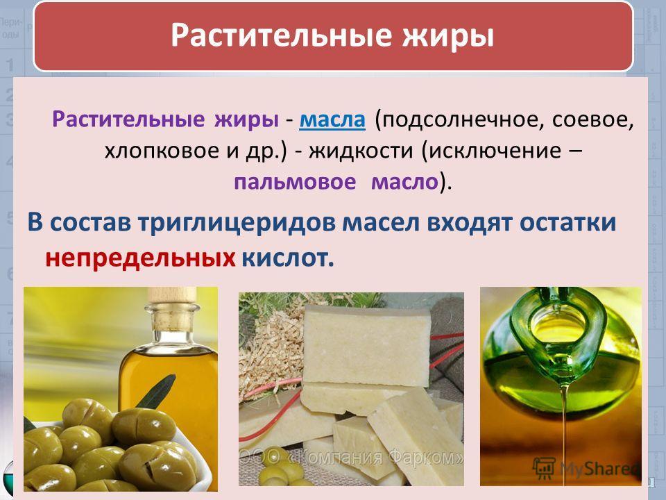 Растительные жиры Растительные жиры - масла (подсолнечное, соевое, хлопковое и др.) - жидкости (исключение – пальмовое масло). В состав триглицеридов масел входят остатки непредельных кислот.