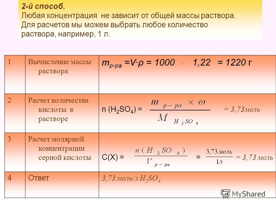 2-й способ. Любая концентрация не зависит от общей массы раствора. Для расчетов мы можем выбрать любое количество раствора, например, 1 л. 1Вычисление массы раствора m р-ра =V·ρ = 1000 1,22 = 1220 г 2Расчет количества кислоты в растворе n (Н 2 SO 4 )