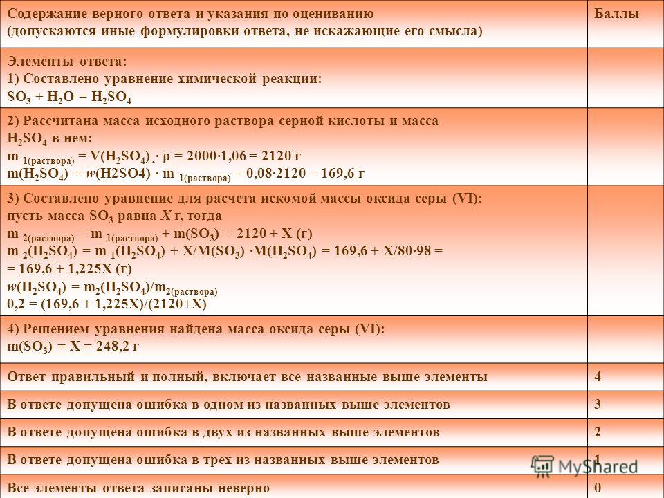 Содержание верного ответа и указания по оцениванию (допускаются иные формулировки ответа, не искажающие его смысла) Баллы Элементы ответа: 1) Составлено уравнение химической реакции: SO 3 + H 2 O = H 2 SO 4 2) Рассчитана масса исходного раствора серн