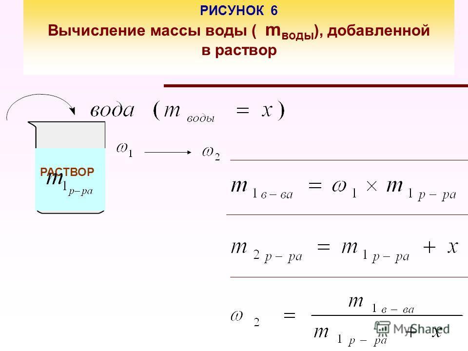 РАСТВОР РИСУНОК 6 Вычисление массы воды ( m воды ), добавленной в раствор