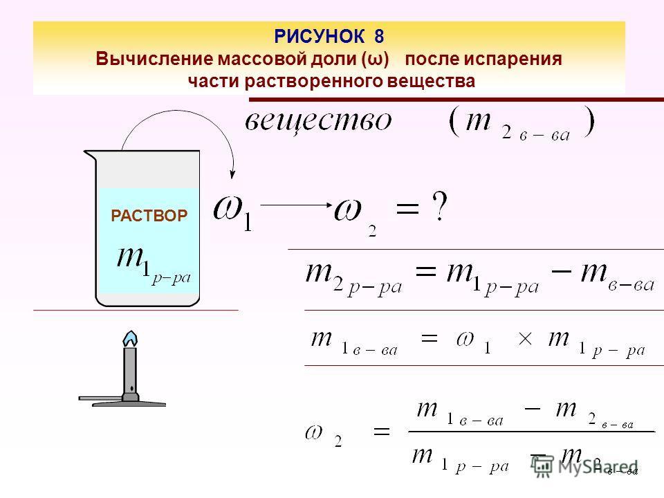 РИСУНОК 8 Вычисление массовой доли (ω) после испарения части растворенного вещества РАСТВОР