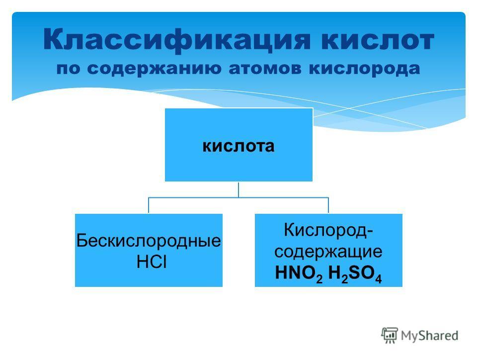 Классификация кислот по содержанию атомов кислорода кислота Бескислородные HCl Кислород- содержащие HNO2 H2SO4