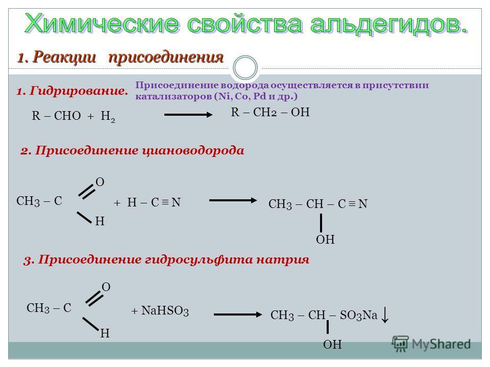 Реакцииприсоединения Реакцииокисления Реакцииконденсации гидрирование Присоединениециановодорода Присоединение NaHSO 3 Реакция «серебряного зеркала» Окисление с помощью Сu(OH) 2 само конденсация поликонденсация H2H2H2H2 HCN NaHSO 3 [Ag(NH 3 ) 2 ]OH С