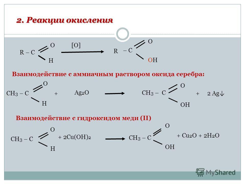 1. Реакции присоединения 1. Гидрирование. R – CHO + H 2 R – CH 2 – OH 2. Присоединение циановодорода + H – C N CH 3 – CH – C N ОH 3. Присоединение гидросульфита натрия + NaHSO 3 CH 3 – CH – SO 3 Na OH CH 3 – C O H CH 3 – C O H Присоединение водорода