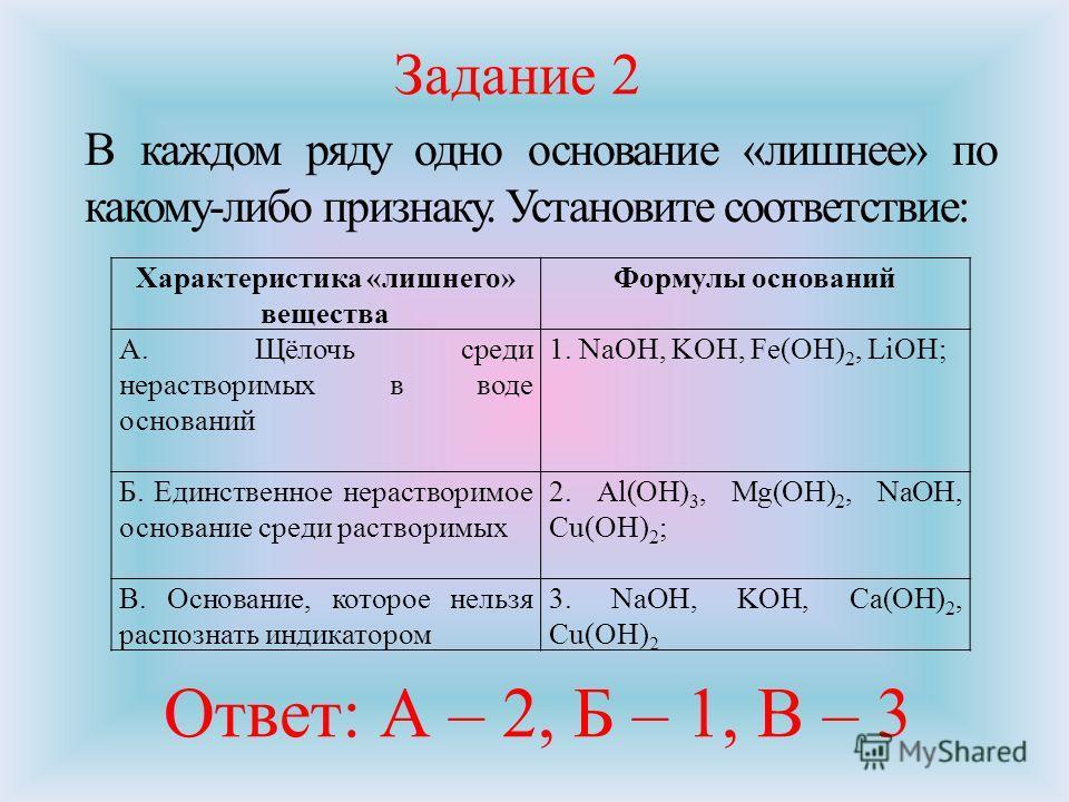 В каждом ряду одно основание «лишнее» по какому-либо признаку. Установите соответствие: Задание 2 Характеристика «лишнего» вещества Формулы оснований A. Щёлочь среди нерастворимых в воде оснований 1. NaOH, KOH, Fe(OH) 2, LiOH; Б. Единственное нераств