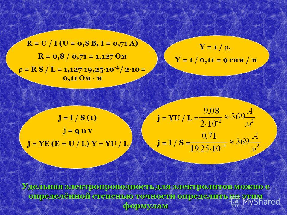 R = U / I (U = 0,8 B, I = 0,71 A) R = 0,8 / 0,71 = 1,127 Ом = R S / L = 1,127 19,25 10 -4 / 2 10 = 0,11 Ом м Y = 1 /, Y = 1 / 0,11 = 9 сим / м j = I / S (1) j = q n v j = YE (E = U / L) Y = YU / L Удельная электропроводность для электролитов можно с