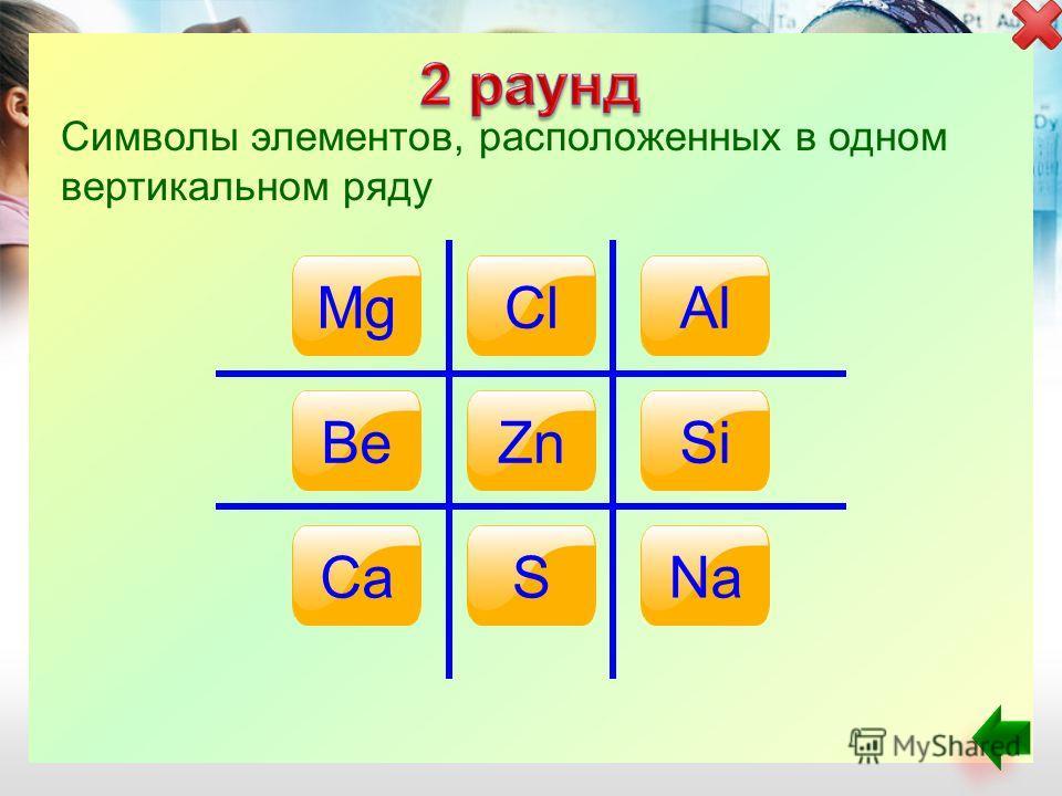MgClAl BeZnSi CaSNa Символы элементов, расположенных в одном вертикальном ряду