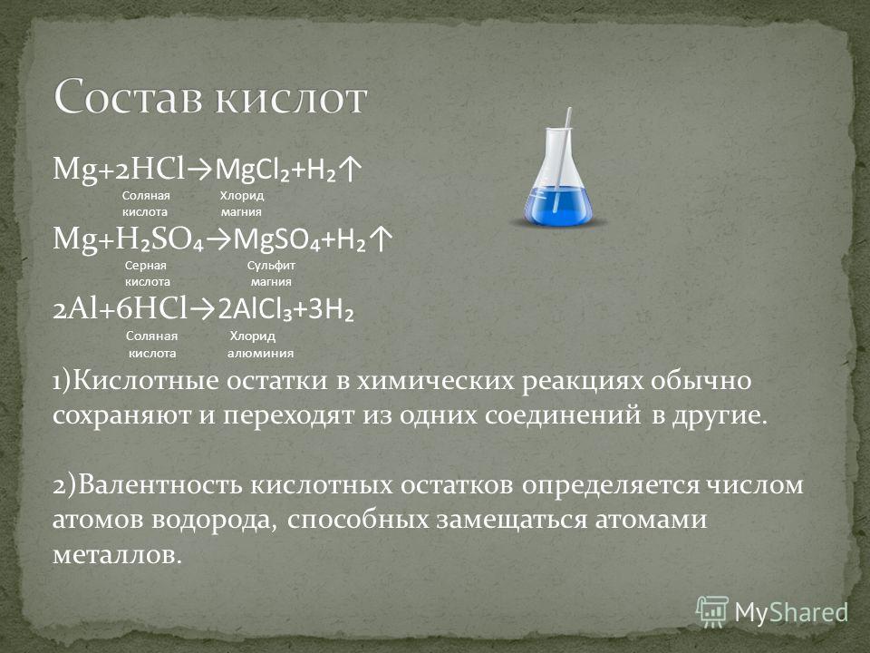 Mg+2HClMgCl+H Соляная Хлорид кислота магния Mg+HSOMgSO+H Серная Сульфит кислота магния 2Al+6HCl2AlCl+3H Соляная Хлорид кислота алюминия 1)Кислотные остатки в химических реакциях обычно сохраняют и переходят из одних соединений в другие. 2)Валентность