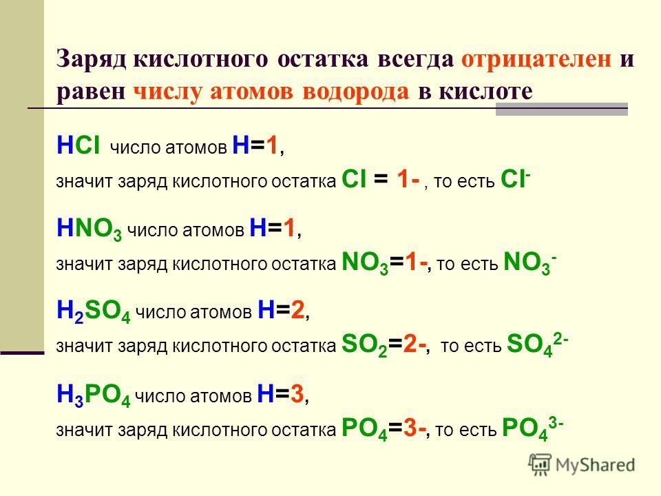 Заряд кислотного остатка всегда отрицателен и равен числу атомов водорода в кислоте HCI число атомов Н=1, значит заряд кислотного остатка CI = 1-, то есть CI - HNO 3 число атомов Н=1, значит заряд кислотного остатка NO 3 =1-, то есть NO 3 - H 2 SO 4