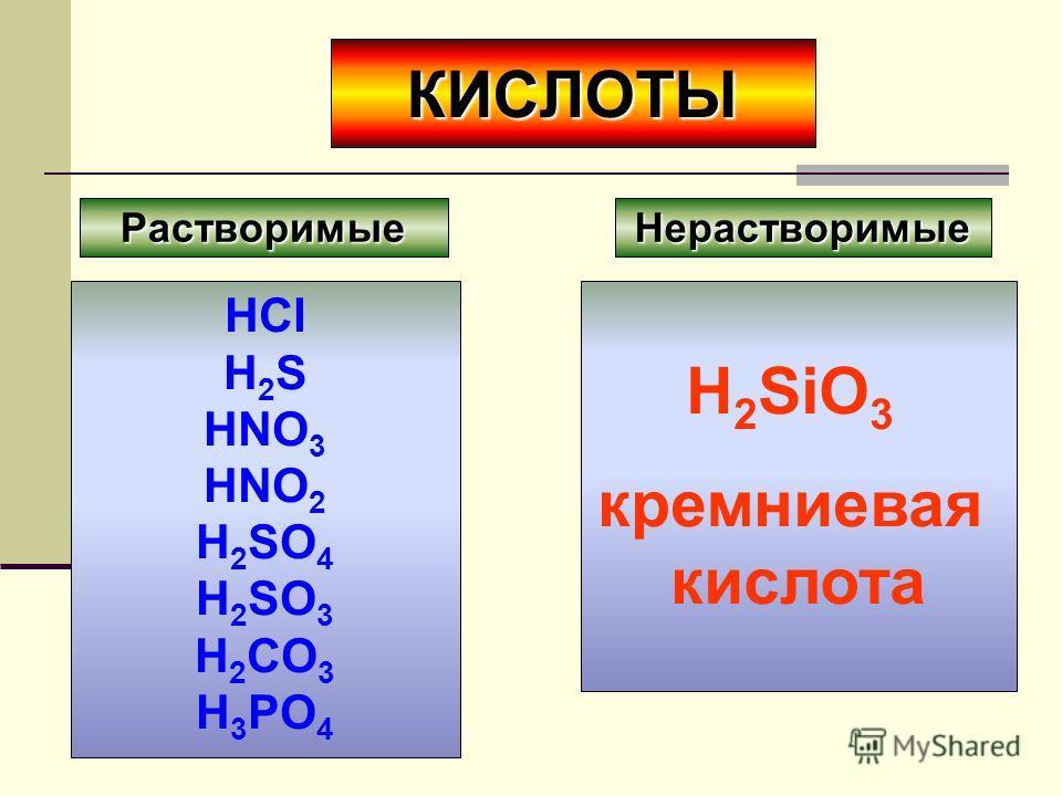 КИСЛОТЫ РастворимыеНерастворимые HCI H 2 S HNO 3 HNO 2 H 2 SO 4 H 2 SO 3 H 2 CO 3 H 3 PO 4 H 2 SiO 3 кремниевая кислота