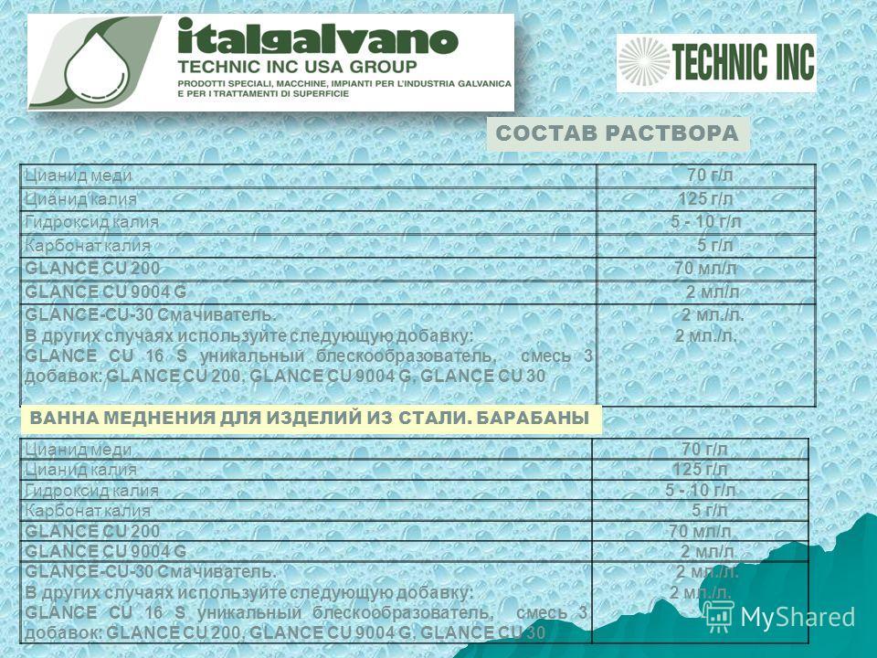СОСТАВ РАСТВОРА Цианид меди 70 г/л Цианид калия 125 г/л Гидроксид калия 5 - 10 г/л Карбонат калия 5 г/л GLANCE CU 20070 мл/л GLANCE CU 9004 G 2 мл/л GLANCE-CU-30 Смачиватель. В других случаях используйте следующую добавку: GLANCE CU 16 S уникальный б