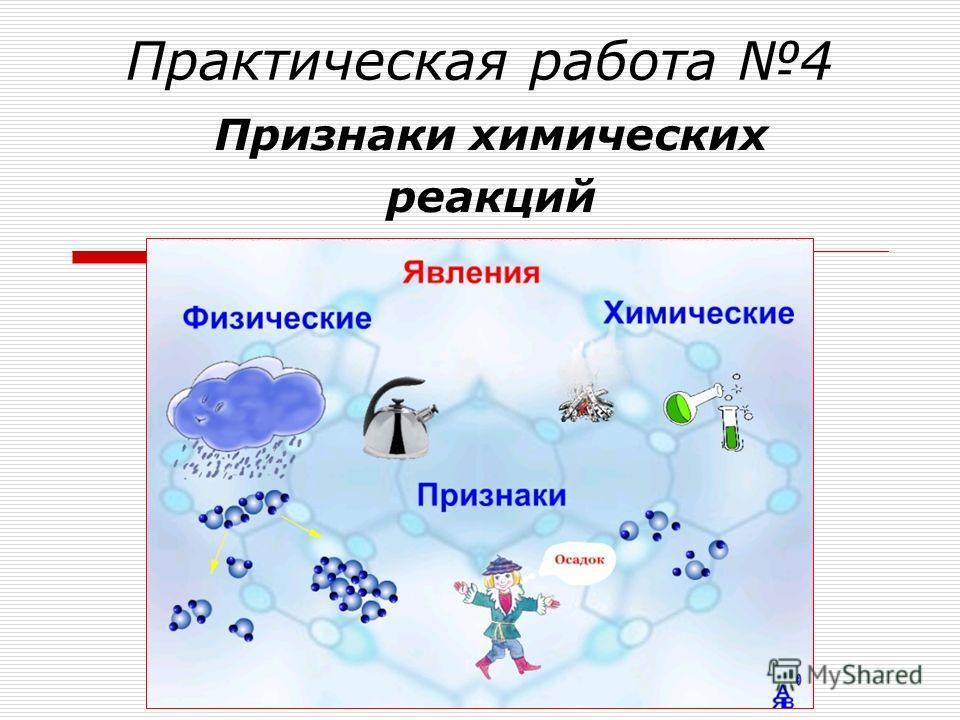 Практическая работа 4 Признаки химических реакций