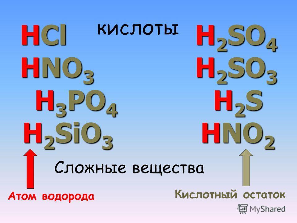 HCl H 2 SO 4 HNO 3 H 2 SO 3 H 3 PO 4 H 2 S H 2 SiO 3 HNO 2 Атом водорода Кислотный остаток кислоты Сложные вещества