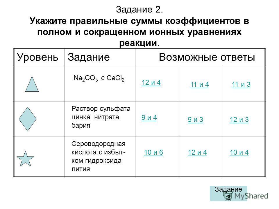 Задание 2. Укажите правильные суммы коэффициентов в полном и сокращенном ионных уравнениях реакции. Уровень Задание Возможные ответы Na 2 CO 3 c CaCl 2 12 и 4 11 и 411 и 3 Раствор сульфата цинка нитрата бария 9 и 4 9 и 312 и 3 Сероводородная кислота