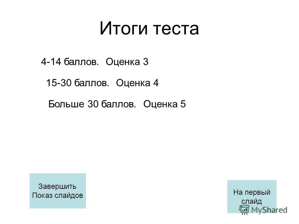 Итоги теста 4-14 баллов. Оценка 3 15-30 баллов. Оценка 4 Больше 30 баллов. Оценка 5 На первый слайд Завершить Показ слайдов
