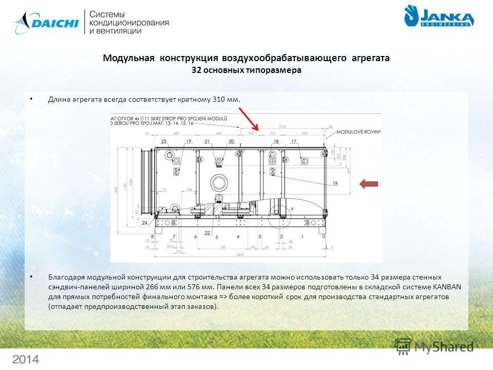 Модульная конструкция воздухо обрабатывающего агрегата 32 основных типоразмера Длина агрегата всегда соответствует кратному 310 мм. Благодаря модульной конструкции для строительства агрегата можно использовать только 34 размера стенных сэндвич-панеле