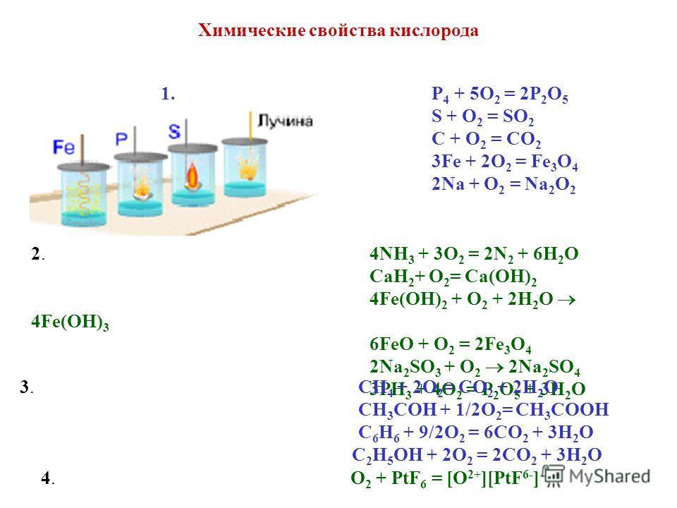 Химические свойства кислорода 1. P 4 + 5O 2 = 2P 2 O 5 S + O 2 = SO 2 C + O 2 = CO 2 3Fe + 2O 2 = Fe 3 O 4 2Na + O 2 = Na 2 O 2 2. 4NH 3 + 3O 2 = 2N 2 + 6H 2 O СаН 2 + О 2 = Са(ОН) 2 4Fe(OH) 2 + O 2 + 2H 2 O 4Fe(OH) 3 6FeO + O 2 = 2Fe 3 O 4 2Na 2 SO