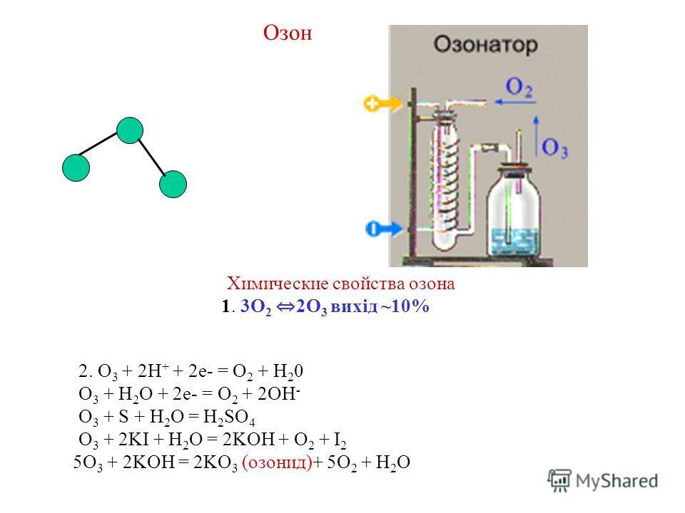 Химические свойства озона 1. 3O 2 2O 3 вихід ~10% Озон 2. O 3 + 2H + + 2e- = O 2 + H 2 0 O 3 + H 2 O + 2e- = O 2 + 2OH - O 3 + S + H 2 O = H 2 SO 4 O 3 + 2KI + H 2 O = 2KOH + O 2 + I 2 5O 3 + 2KOH = 2KO 3 (озонид)+ 5O 2 + H 2 O