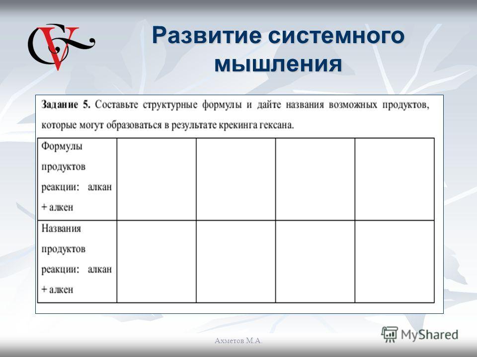 Развитие системного мышления Ахметов М.А.