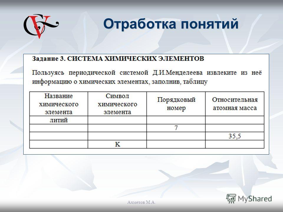 Отработка понятий Ахметов М.А.
