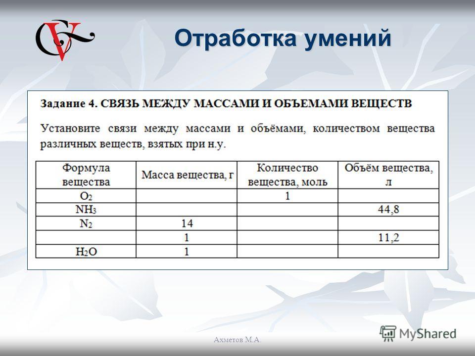 Отработка умений Ахметов М.А.