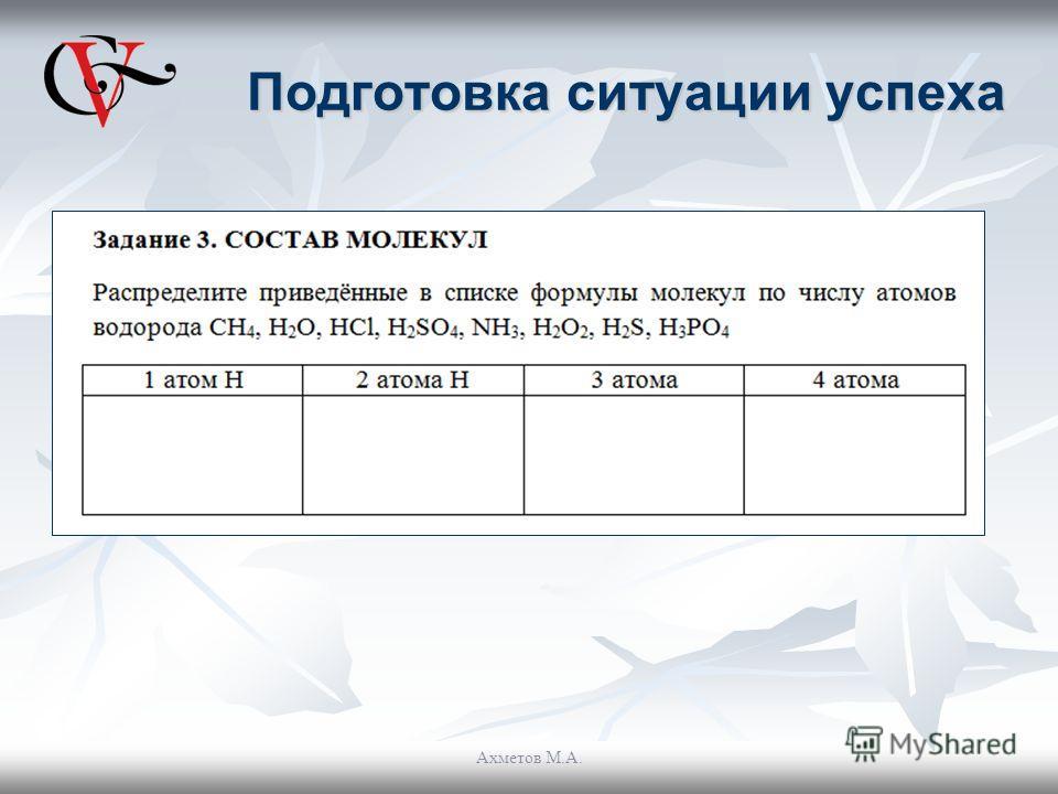 Подготовка ситуации успеха Ахметов М.А.