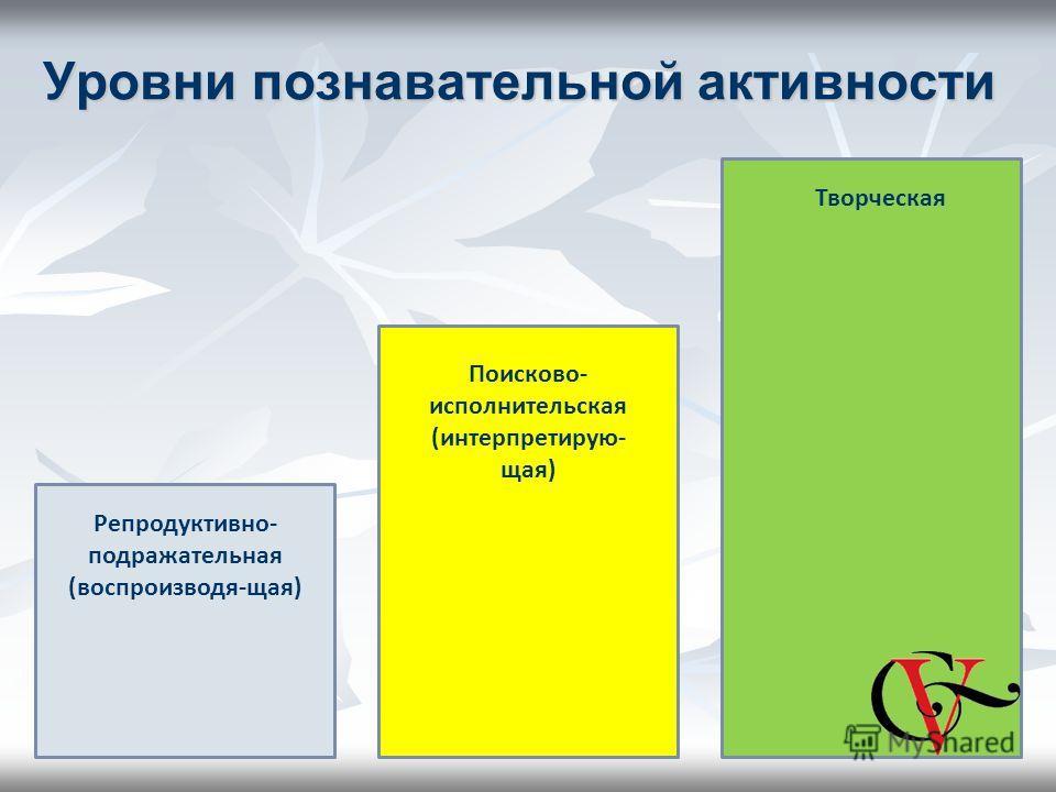 Уровни познавательной активности Репродуктивно- подражательная (воспроизводя-щая) Поисково- исполнительская (интерпретирую- щая) Творческая