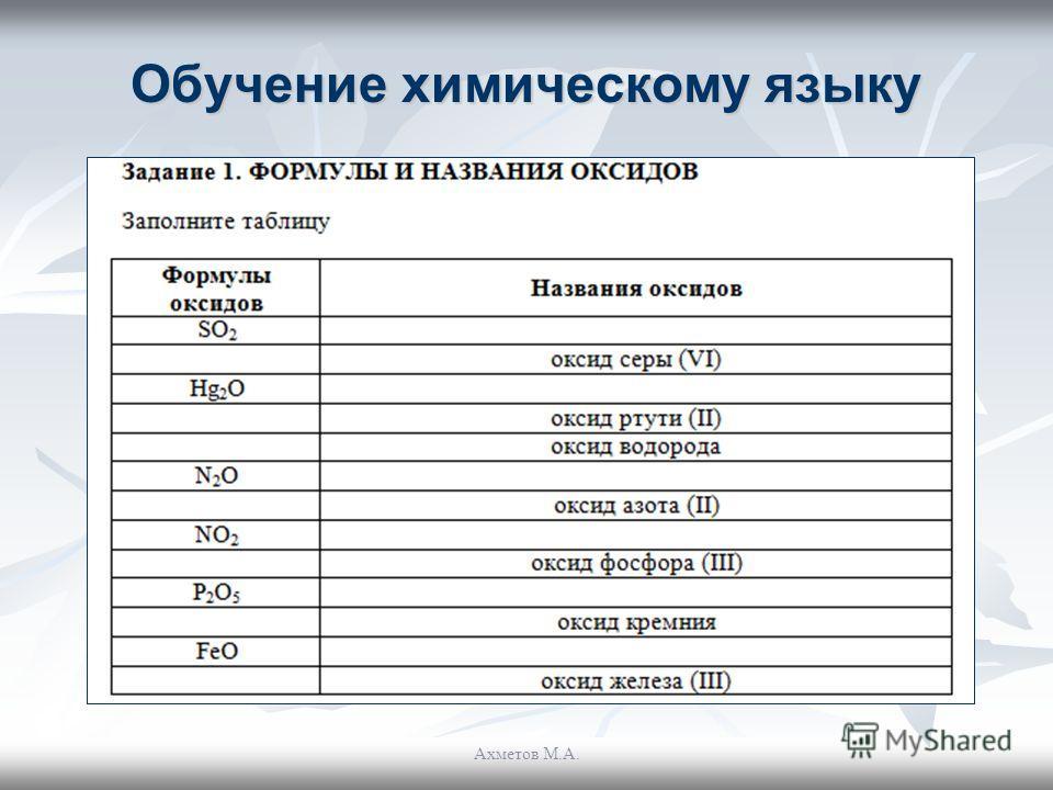 Обучение химическому языку Ахметов М.А.