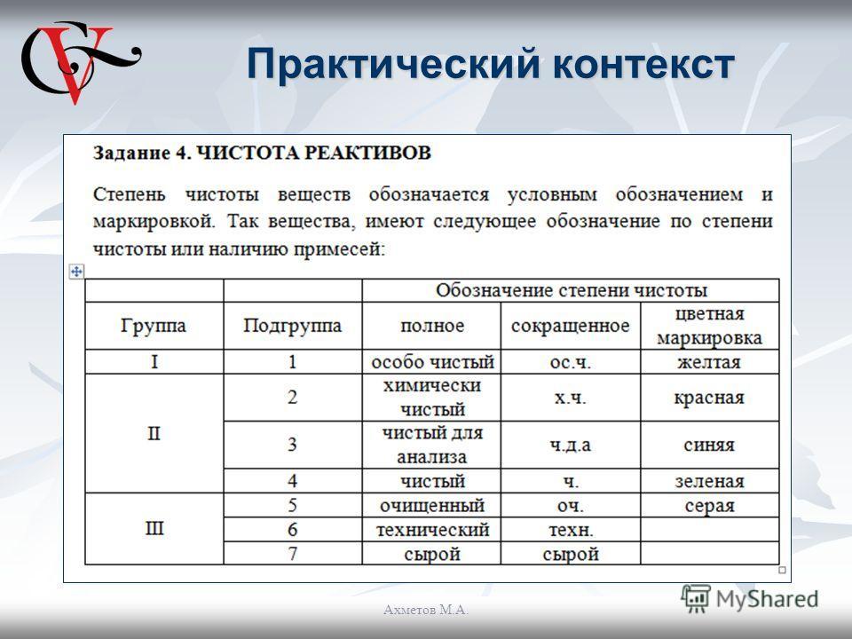 Практический контекст Ахметов М.А.