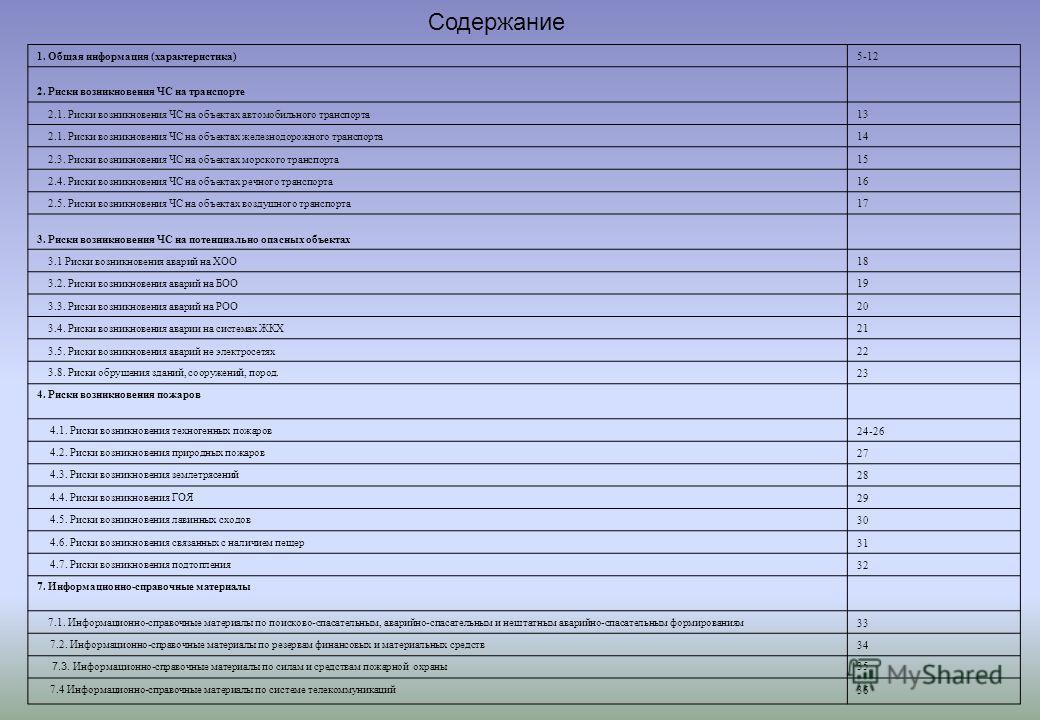 Содержание 1. Общая информация (характеристика)5-12 2. Риски возникновения ЧС на транспорте 2.1. Риски возникновения ЧС на объектах автомобильного транспорта 13 2.1. Риски возникновения ЧС на объектах железнодорожного транспорта 14 2.3. Риски возникн