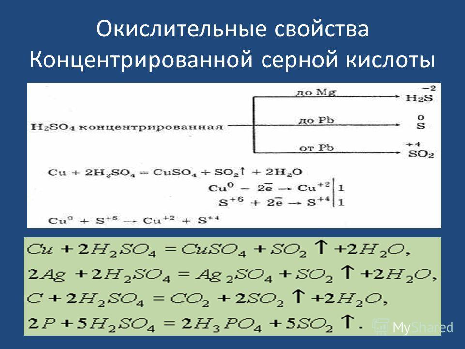 Окислительные свойства Концентрированной серной кислоты