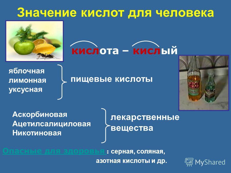Значение кислот для человека кислота – кислый яблочная лимонная уксусная Аскорбиновая Ацетилсалициловая Никотиновая пищевые кислоты лекарственные вещества Опасные для здоровья Опасные для здоровья : серная, соляная, азотная кислоты и др.