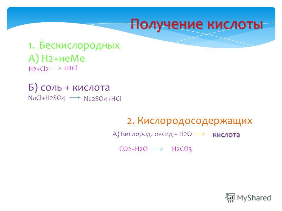 Получение кислоты 1. Бескислородных А) Н2+не Ме Н2+Сl2 2HCl Б) соль + кислота NaCl+H2SO4 Na2SO4+HCl 2. Кислородосодержащих А) Кислород. оксид + H2Oкислота СO2+H2OH2CO3