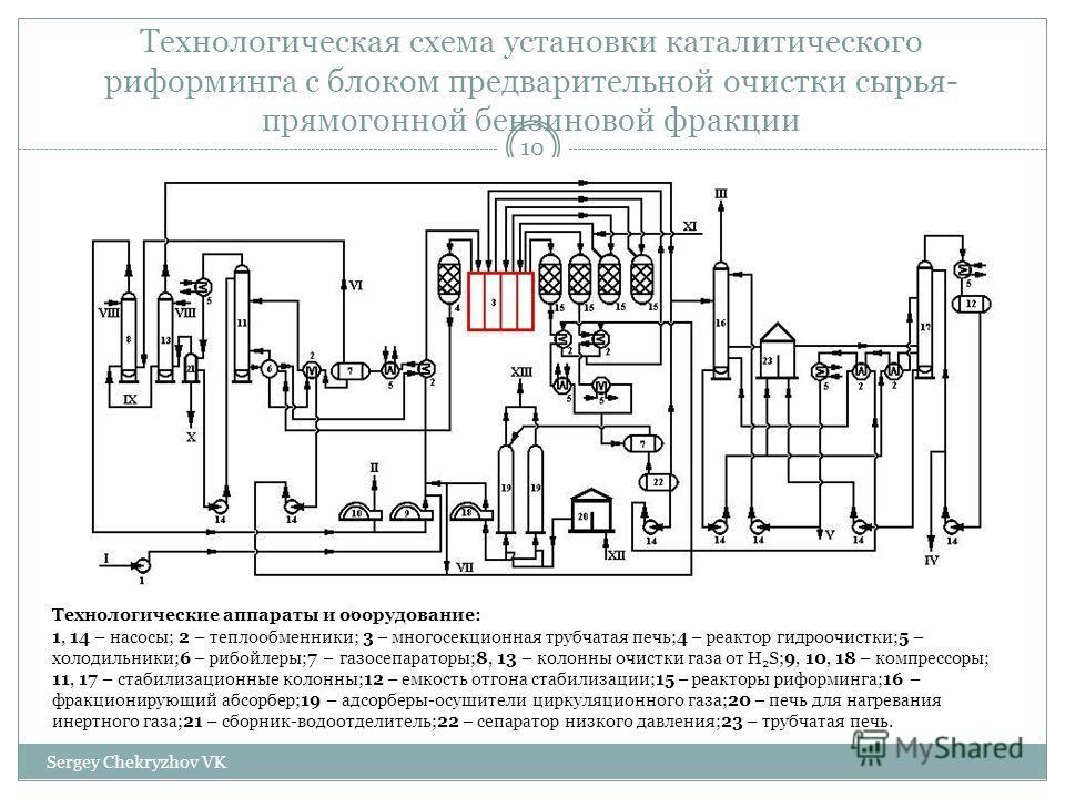 Технологическая схема установки каталитического риформинга с блоком предварительной очистки сырья- прямогонной бензиновой фракции Технологические аппараты и оборудование: 1, 14 – насосы; 2 – теплообменники; 3 – многосекционная трубчатая печь;4 – реак