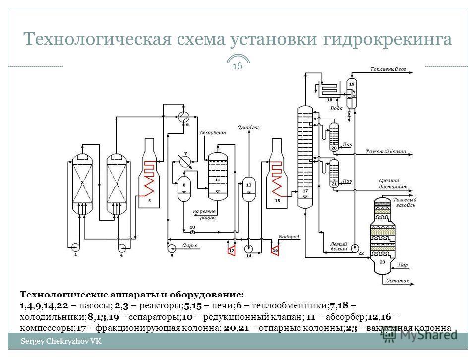 Технологическая схема получения спиртов