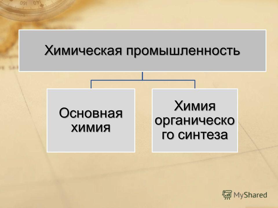 Химическая промышленность Основная химия Химия органического синтеза
