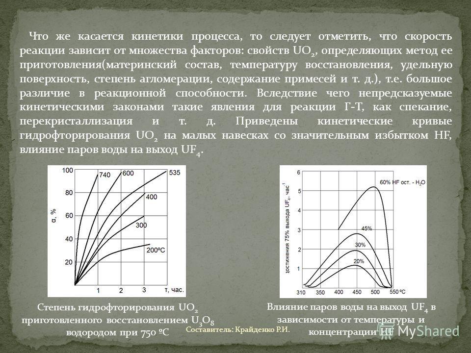 Что же касается кинетики процесса, то сследует отметить, что скорость реакции зависит от множества факторов: свойств UO 2, определяющих метод ее приготовления(материнский состав, температуру восстановления, удельную поверхность, степень агломерации,