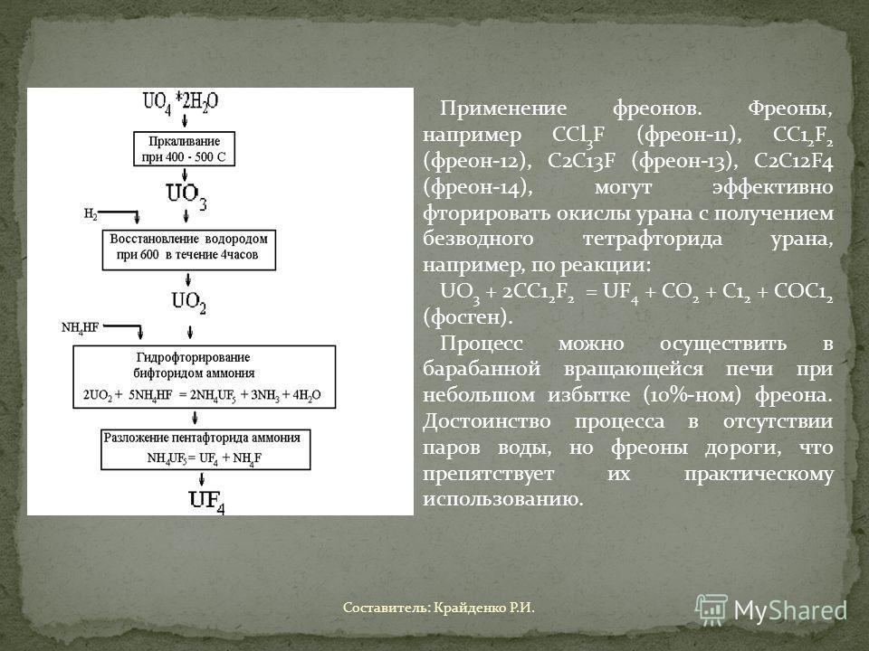 Применение фреонов. Фреоны, например ССl 3 F (фреон-11), CC1 2 F 2 (фреон-12), C2C13F (фреон-13), C2C12F4 (фреон-14), могут эффективно фторировать окислы урана с получением безводного тетрафторида урана, например, по реакции: UO 3 + 2CC1 2 F 2 = UF 4