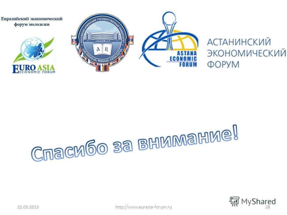 22.05.201328http://www.eurasia-forum.ru