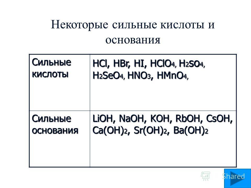 Некоторые сильные кислоты и основания Сильные кислоты HCl, HBr, HI, HClO 4, H 2 so 4, H 2 SeO 4, HNO 3, HMnO 4, Сильные основания LiOH, NaOH, KOH, RbOH, CsOH, Ca(OH) 2, Sr(OH) 2, Ba(OH) 2