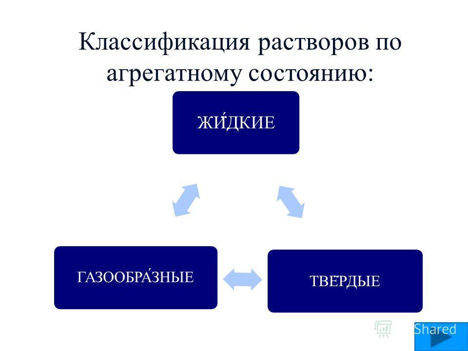 Классификация растворов по агрегатному состоянию: ЖИ ̈ ДКИЕ ТВЕ ̈̈ РДЫЕ ГАЗООБРАЗНЫЕ (ВОЗДУХ)(СПЛАВЫ)