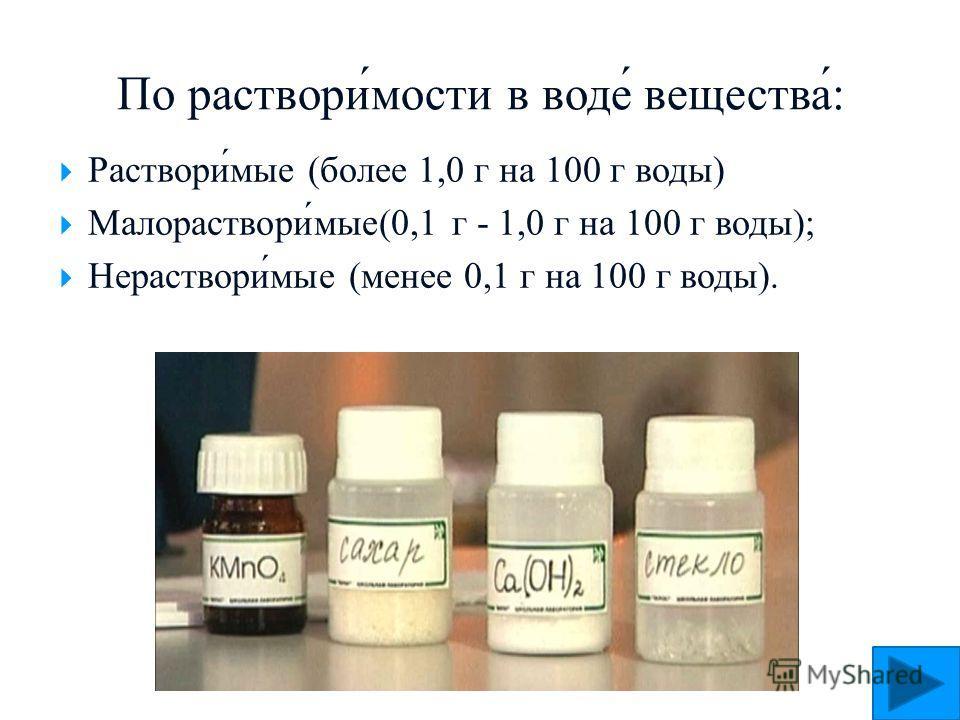 По растворимости в воде вещества: Растворимые (более 1,0 г на 100 г воды) Малорастворимые(0,1 г - 1,0 г на 100 г воды); Нерастворимые (менее 0,1 г на 100 г воды).