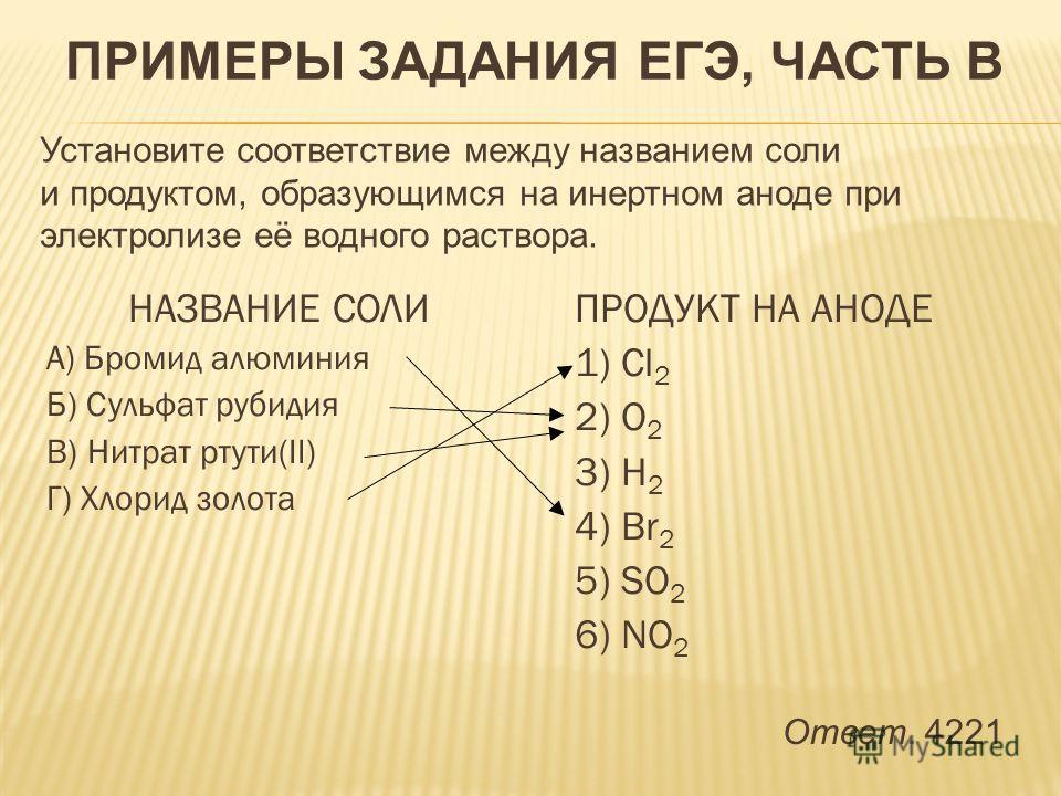 НАЗВАНИЕ СОЛИ А) Бромид алюминия Б) Сульфат рубидия В) Нитрат ртути(II) Г) Хлорид золота ПРОДУКТ НА АНОДЕ 1) Сl 2 2) O 2 3) H 2 4) Br 2 5) SO 2 6) NO 2 ПРИМЕРЫ ЗАДАНИЯ ЕГЭ, ЧАСТЬ В Установите соответствие между названием соли и продуктом, образующимс