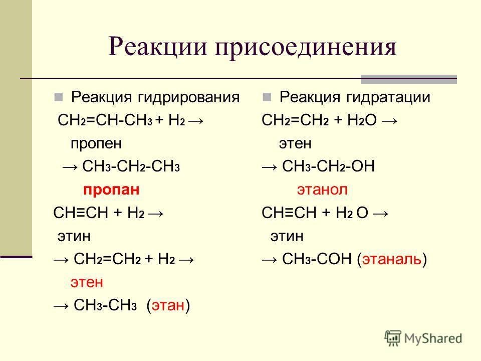 Реакции присоединения Реакция гидрирования СH 2 =CH-CH 3 + H 2 пропен CH 3 -CH 2 -CH 3 пропан CHCH + H 2 этин CH 2 =CH 2 + H 2 этьен CH 3 -CH 3 (этан) Реакция гидратации CH 2 =CH 2 + H 2 O этьен CH 3 -CH 2 -OH этанол CHCH + H 2 O этин CH 3 -COH (этан