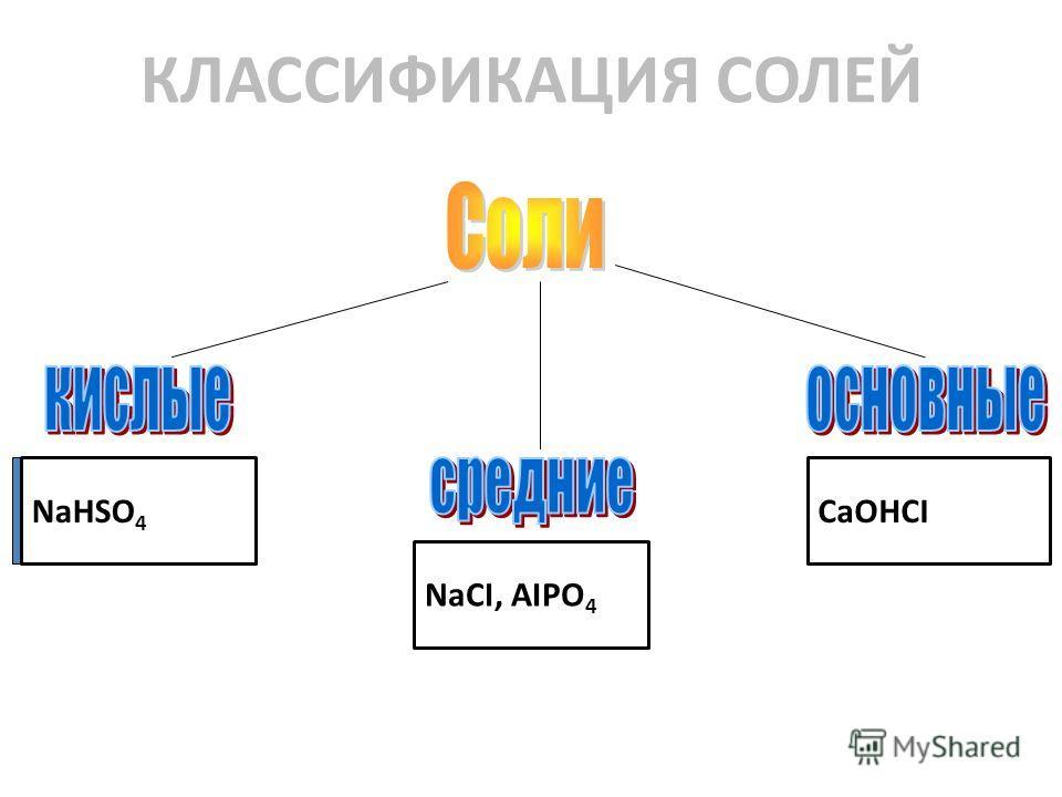 А теперь, ребята, давайте попробуем составить и назвать следующие соли: FeCL(II), FeCL(III), Na SO 4, KNO 3,AL SO 4