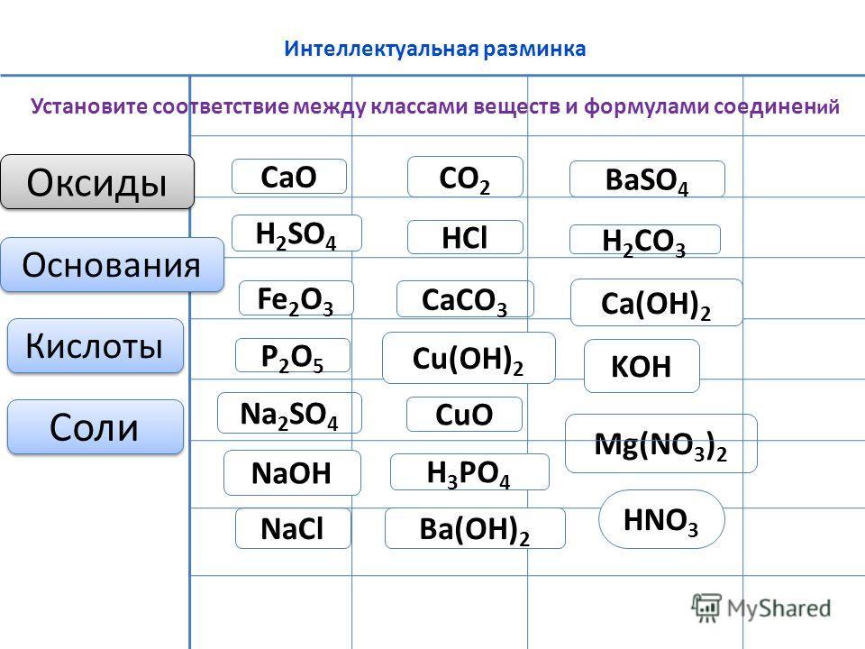 Са SO 4 N0 3 PO 4 S CO 3 Составьте формулы солей, назовите вещества. Тренажер «Соли кальция»