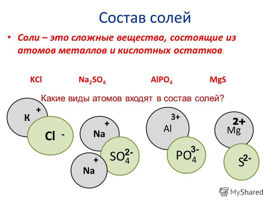 К какому классу неорганических соединений относится каждое вещество: СаО, Са(ОН) 2, SO 3, Н 2 SO 4, СаSO 4